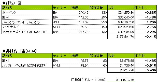 f:id:ryosuke1123:20170831203536p:plain