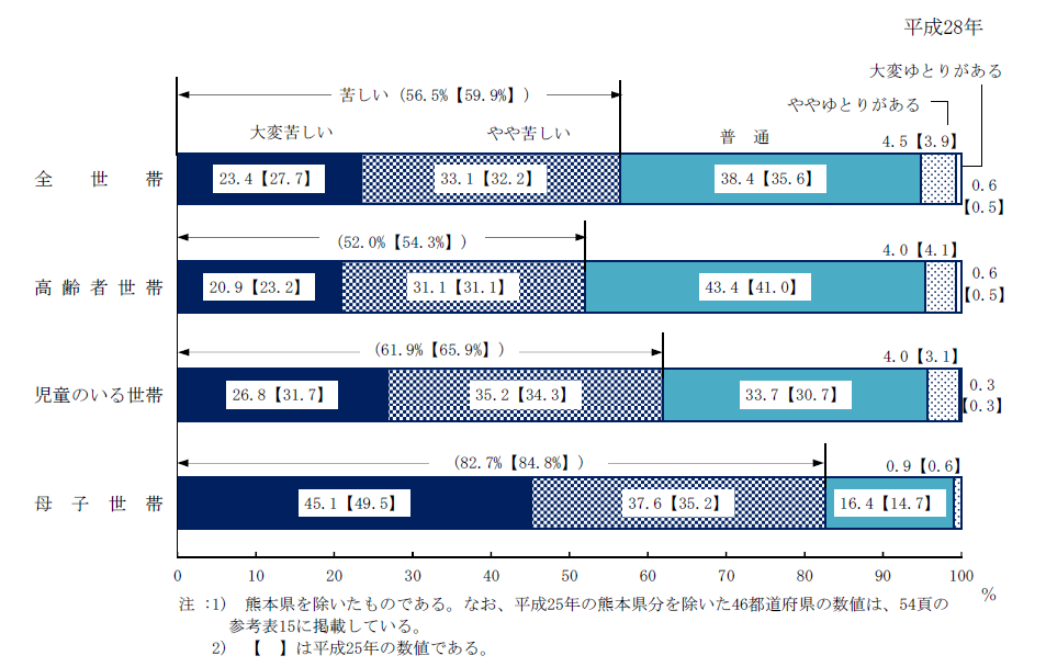 f:id:ryosuke1123:20170902205144p:plain