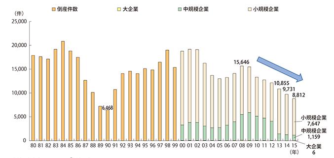 f:id:ryosuke1123:20170908203756p:plain
