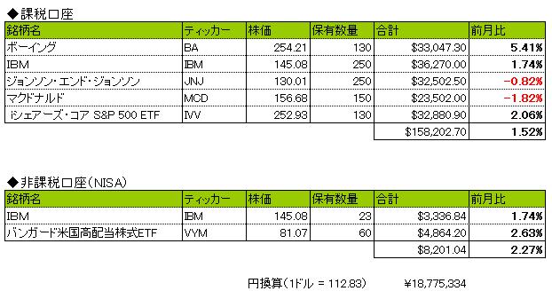 f:id:ryosuke1123:20171002211903p:plain