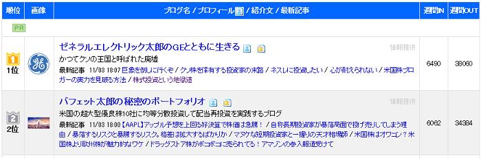 f:id:ryosuke1123:20171103211458p:plain