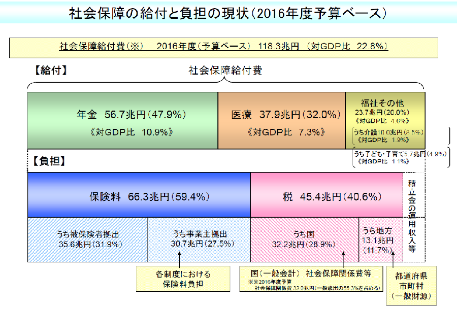 f:id:ryosuke1123:20171112182646p:plain