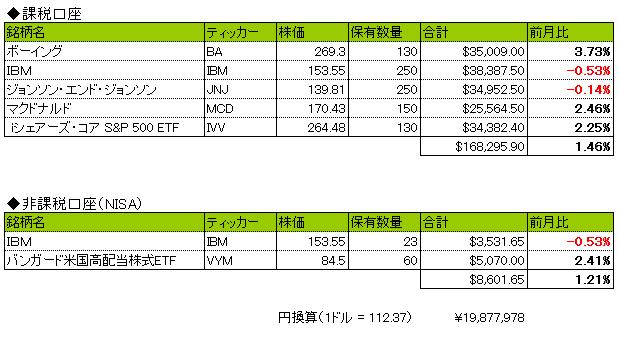 f:id:ryosuke1123:20171203114205p:plain