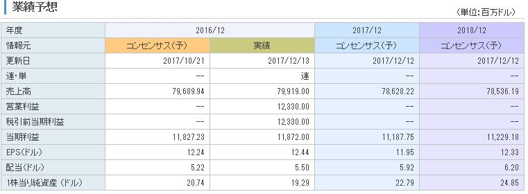 f:id:ryosuke1123:20171217124549p:plain