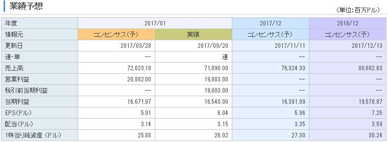 f:id:ryosuke1123:20171218200834p:plain