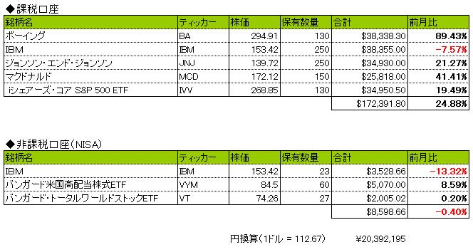 f:id:ryosuke1123:20180108204611p:plain