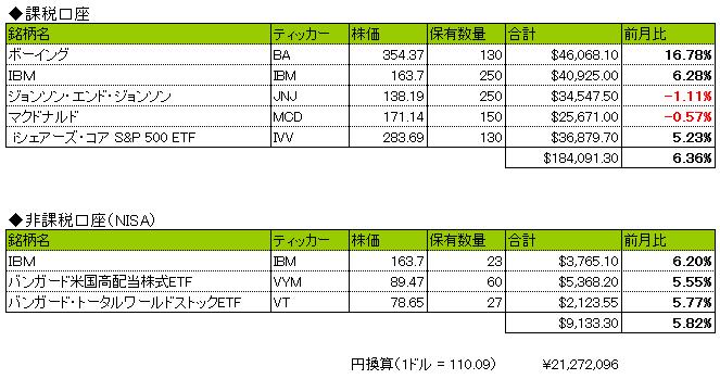 f:id:ryosuke1123:20180204162352p:plain