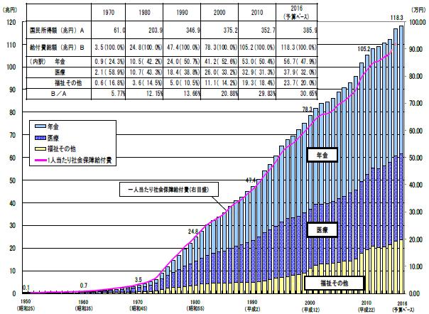 f:id:ryosuke1123:20180220125552p:plain