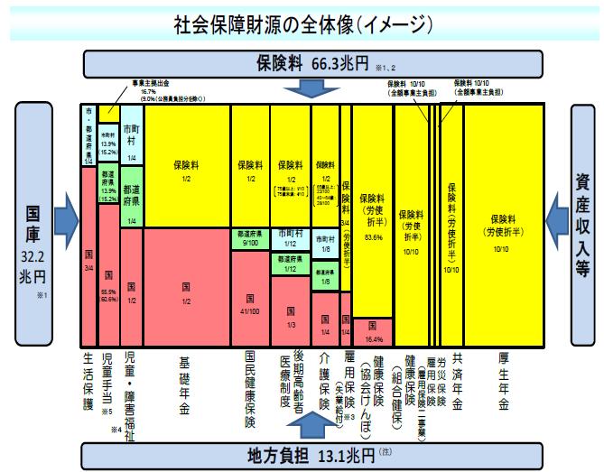 f:id:ryosuke1123:20180220131620p:plain