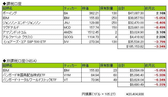 f:id:ryosuke1123:20180304123304p:plain