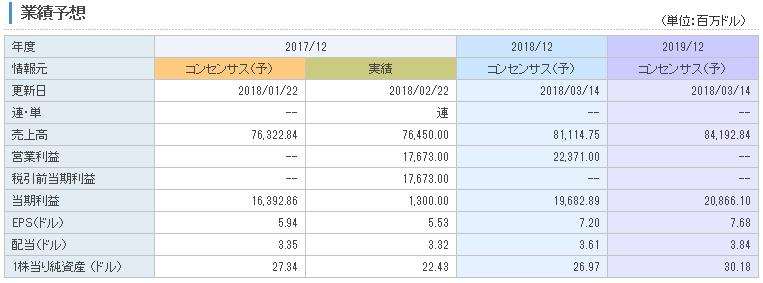 f:id:ryosuke1123:20180318133330p:plain