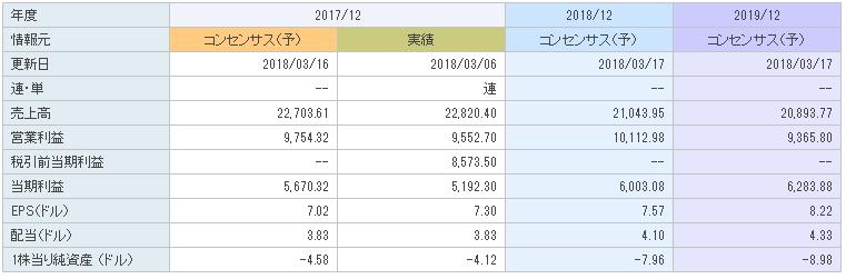 f:id:ryosuke1123:20180321132205p:plain