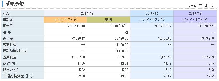 f:id:ryosuke1123:20180328163535p:plain