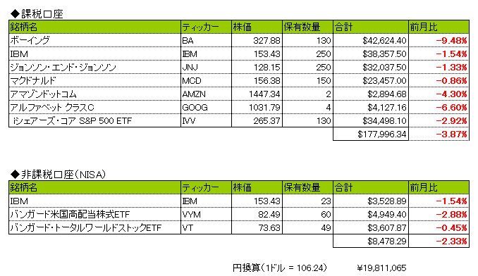 f:id:ryosuke1123:20180403205255p:plain