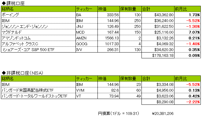 f:id:ryosuke1123:20180502130027p:plain