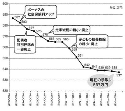 f:id:ryosuke1123:20180530144423p:plain