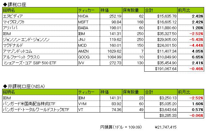 f:id:ryosuke1123:20180601150407p:plain