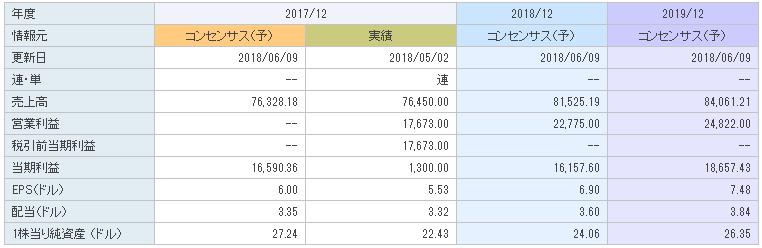 f:id:ryosuke1123:20180618163551p:plain