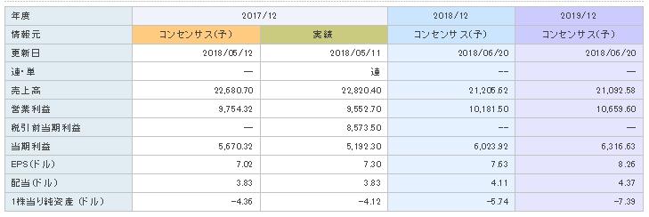 f:id:ryosuke1123:20180624151552p:plain