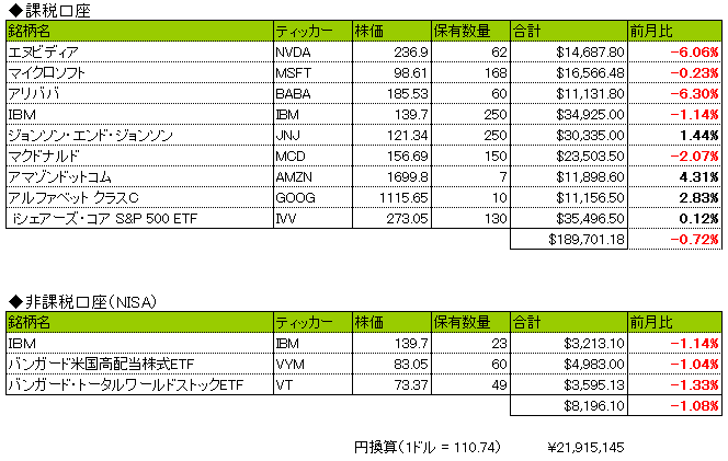 f:id:ryosuke1123:20180630150129p:plain