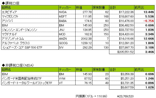 f:id:ryosuke1123:20180831130223p:plain