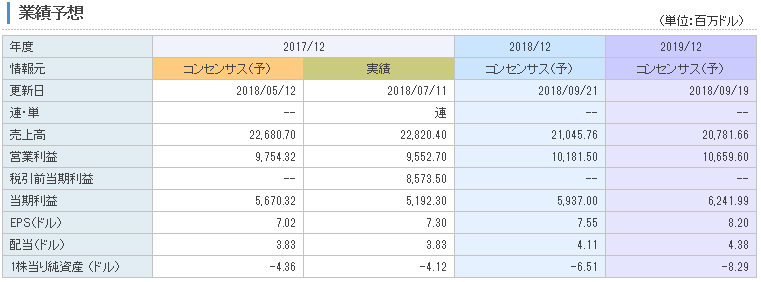f:id:ryosuke1123:20180923113426p:plain