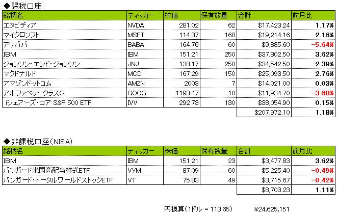 f:id:ryosuke1123:20180929142353p:plain