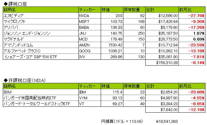f:id:ryosuke1123:20181101203518p:plain