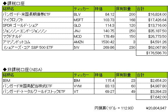 f:id:ryosuke1123:20181124131121p:plain