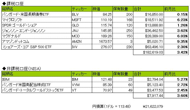 f:id:ryosuke1123:20181130205548p:plain