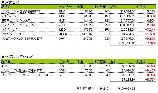 f:id:ryosuke1123:20181230152101p:plain