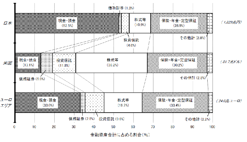 f:id:ryosuke1123:20190113123659p:plain