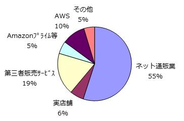 f:id:ryosuke1123:20190202214540p:plain