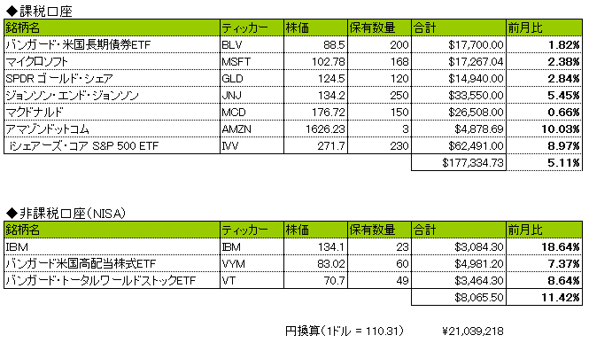 f:id:ryosuke1123:20190209210028p:plain