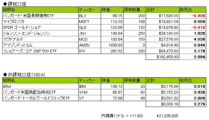f:id:ryosuke1123:20190301220908p:plain