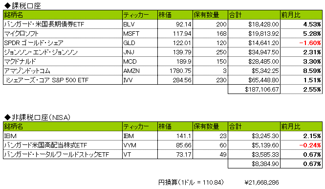 f:id:ryosuke1123:20190330131542p:plain