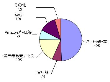 f:id:ryosuke1123:20190430123738p:plain