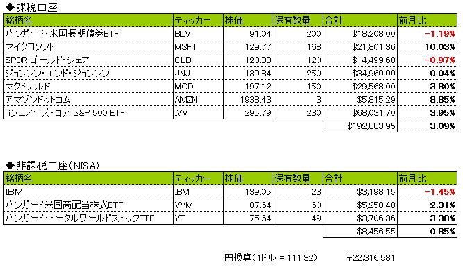 f:id:ryosuke1123:20190503141901p:plain