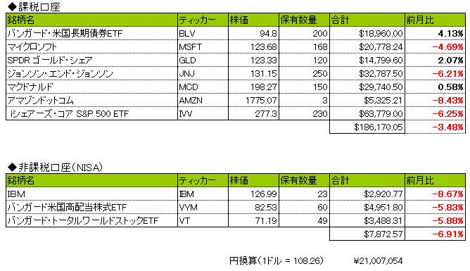 f:id:ryosuke1123:20190602132817p:plain