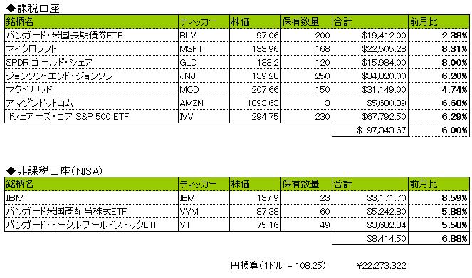 f:id:ryosuke1123:20190701132947p:plain