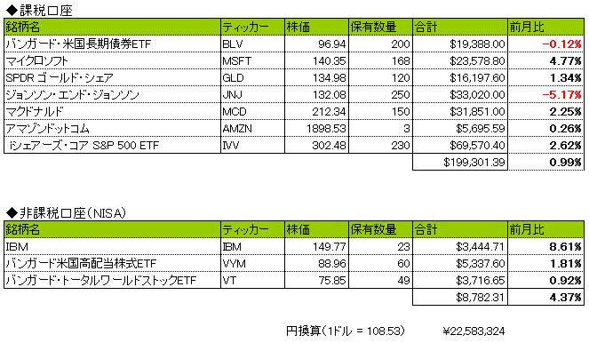 f:id:ryosuke1123:20190731092702p:plain