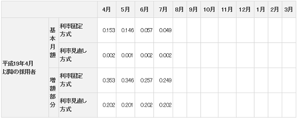 f:id:ryosuke1123:20190811112850p:plain