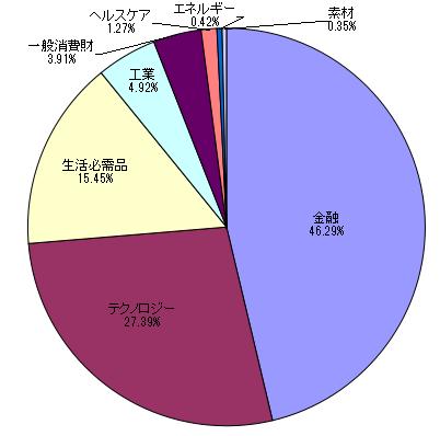 f:id:ryosuke1123:20190827102327p:plain
