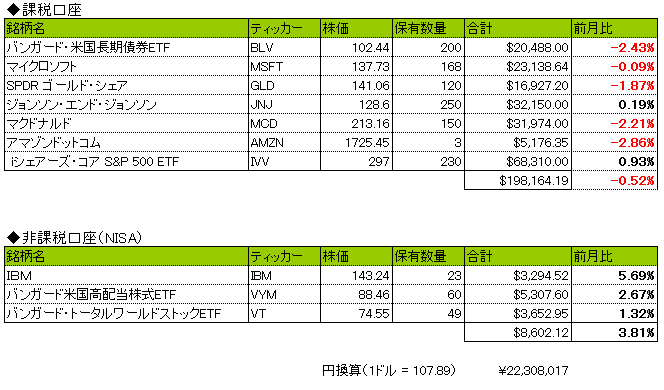 f:id:ryosuke1123:20190930115356p:plain