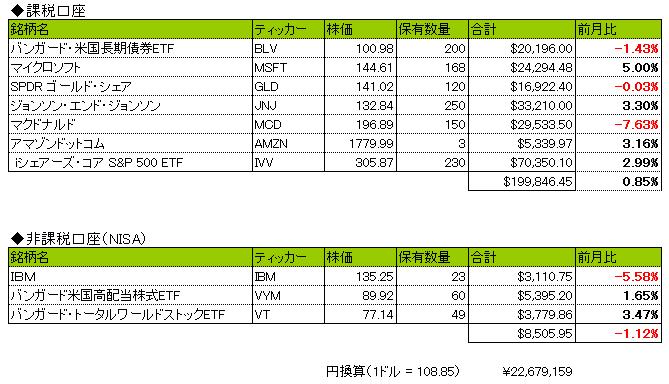 f:id:ryosuke1123:20191031080037p:plain