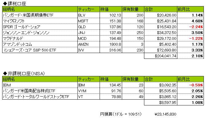 f:id:ryosuke1123:20191201124605p:plain