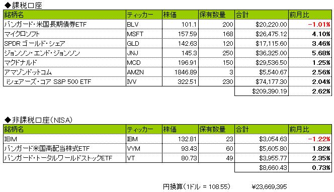 f:id:ryosuke1123:20191231222617p:plain