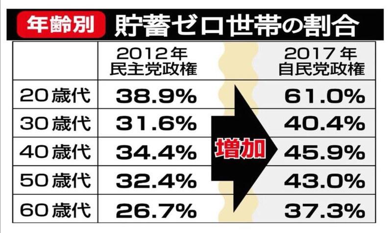 f:id:ryosuke1123:20200102163758j:plain