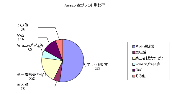 f:id:ryosuke1123:20200131073639p:plain