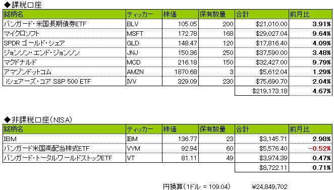 f:id:ryosuke1123:20200131172119p:plain